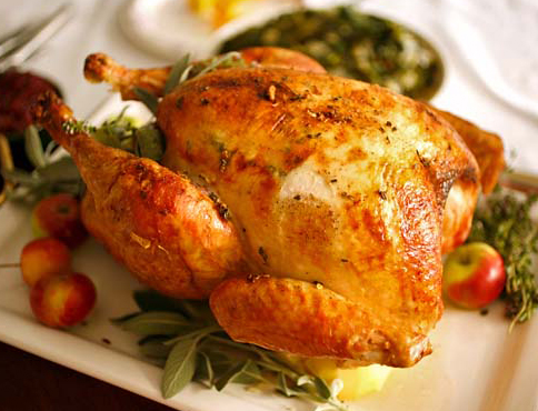Thanksgiving Recipes, TURKEY RECIPES and turkey cooking times.